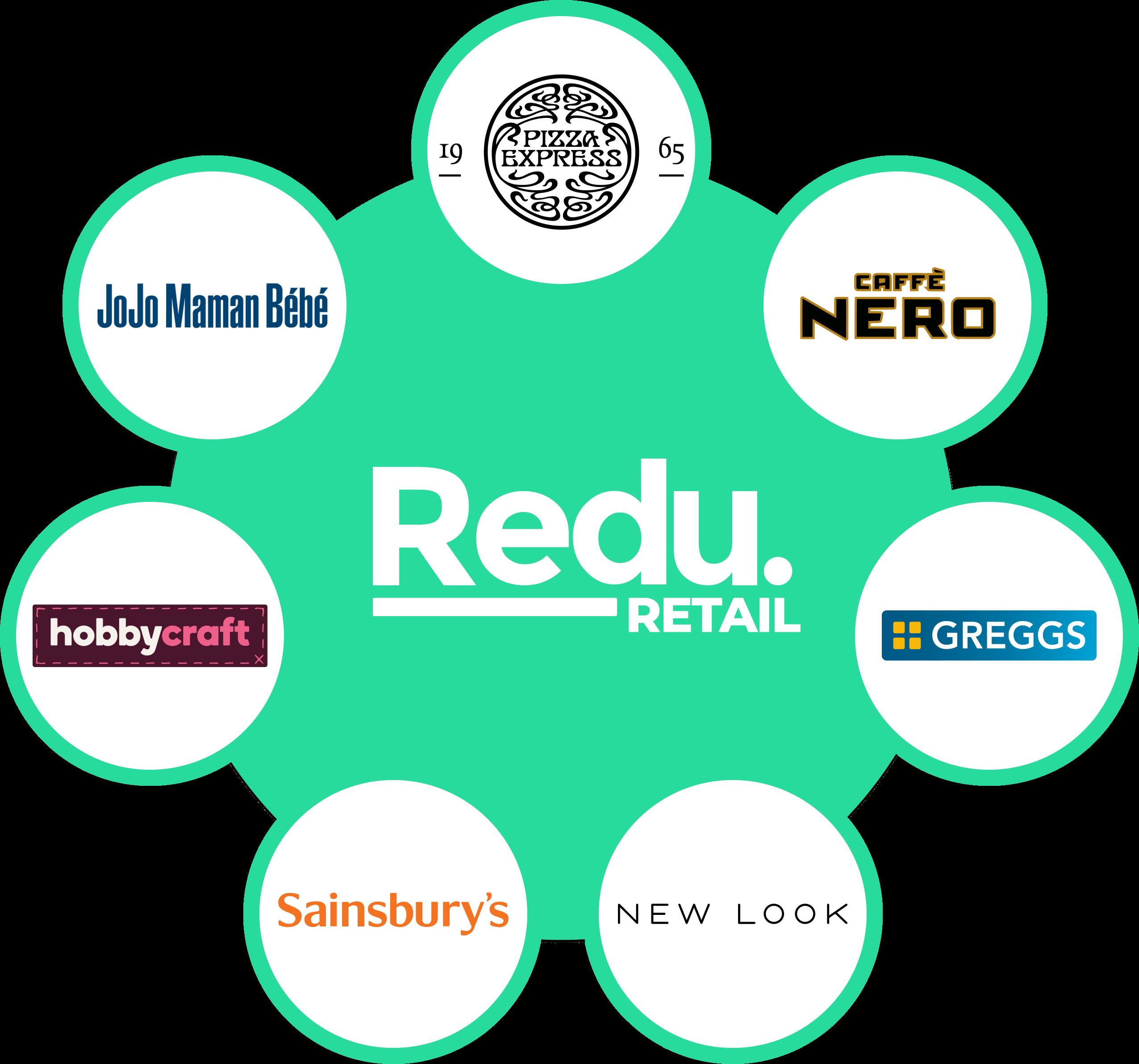 Redu Retail Clients